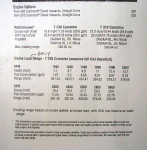 Factory figures on fuel burns